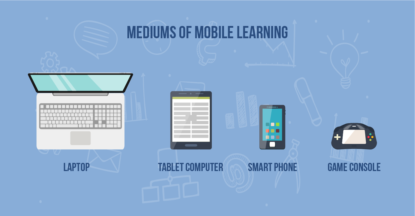 Mediums of mobile learning